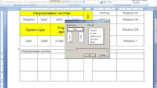 Работа с таблицами в программе Word