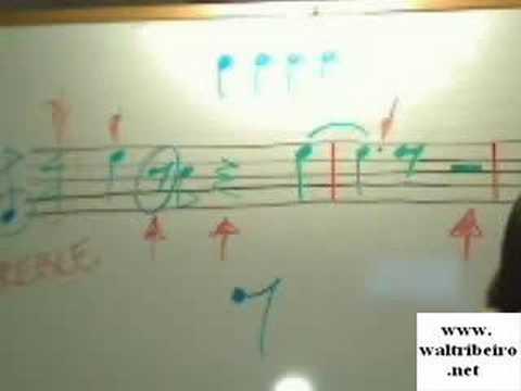 Music Rests Symbols Explained Youtube