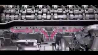 Двигатель грузовика за работой(Как работает двигатель грузовика., 2015-03-26T09:47:23.000Z)