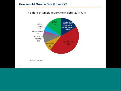 Weekly Webinar The return of the Greek exit probability industry  20150121 1500 1