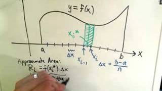 ❖ The Definite Integral - Understanding the Definition ❖