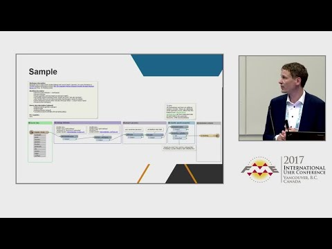 3D Solution Templates - Making the World 3D - FME UC 2017