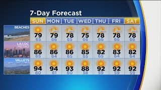 Markina Brown's Forecast (Sept. 15)
