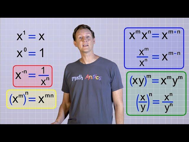 Algebra Basics: Laws Of Exponents - Math Antics