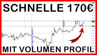 Einfache 170€ mit Volumen Trading & Orderflow im Forex Handel (EUR/USD) bei IC Markets