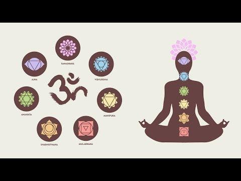 432 Hz - BalancesThe Chakras ➤ Actvating Your 7 Chakras | Aura Energy Chakra Healing Music