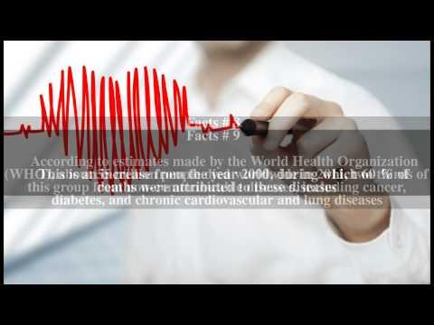 Preventive healthcare Top # 13 Facts