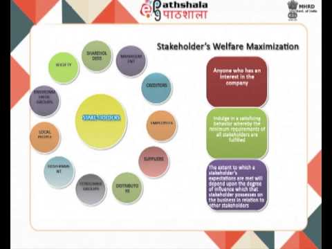 Goals of financial management – profit maximization VS Wealth maximization (COM)