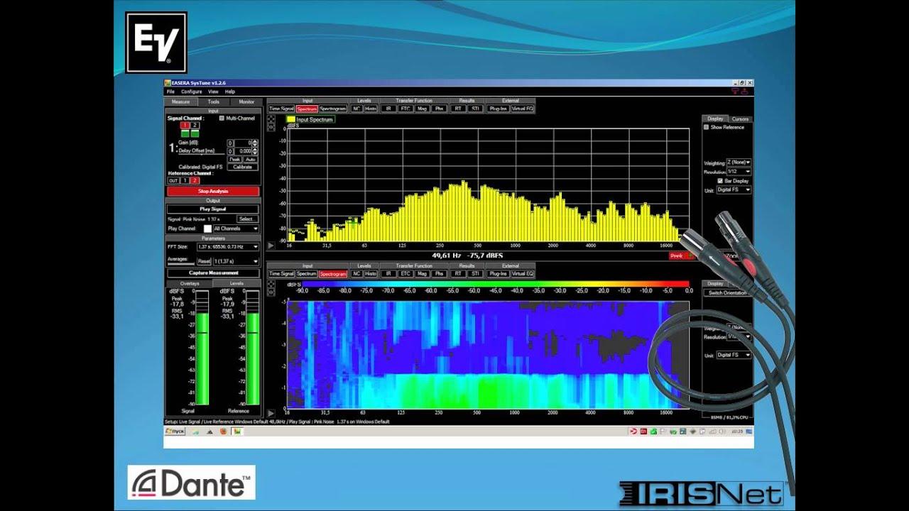 Dante + Electro-Voice N8000