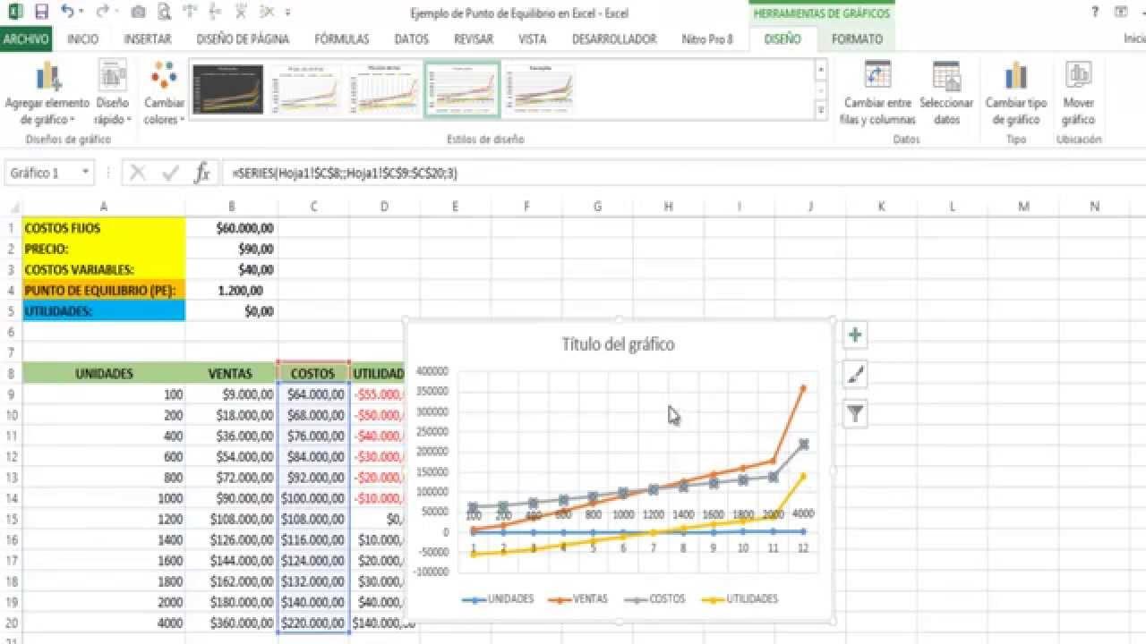 Como Crear un Grafico de Punto de Equilibrio en Excel - YouTube