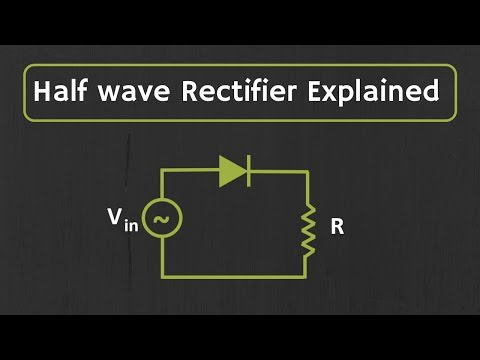 Half wave Rectifier Explained