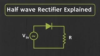 Half wave Rectifier Explained