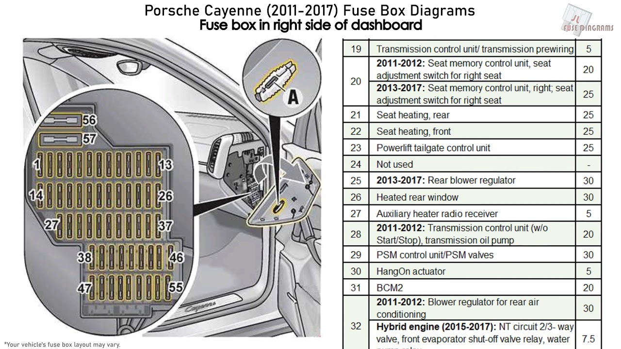 porsche cayenne (2011-2017) fuse box diagrams - youtube  youtube