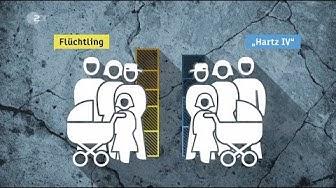 Flüchtling oder Hartz IV-Empfänger - wer bekommt mehr?  - heuteplus   ZDF