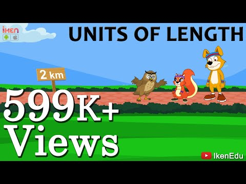 Math for kids -- Units of Length