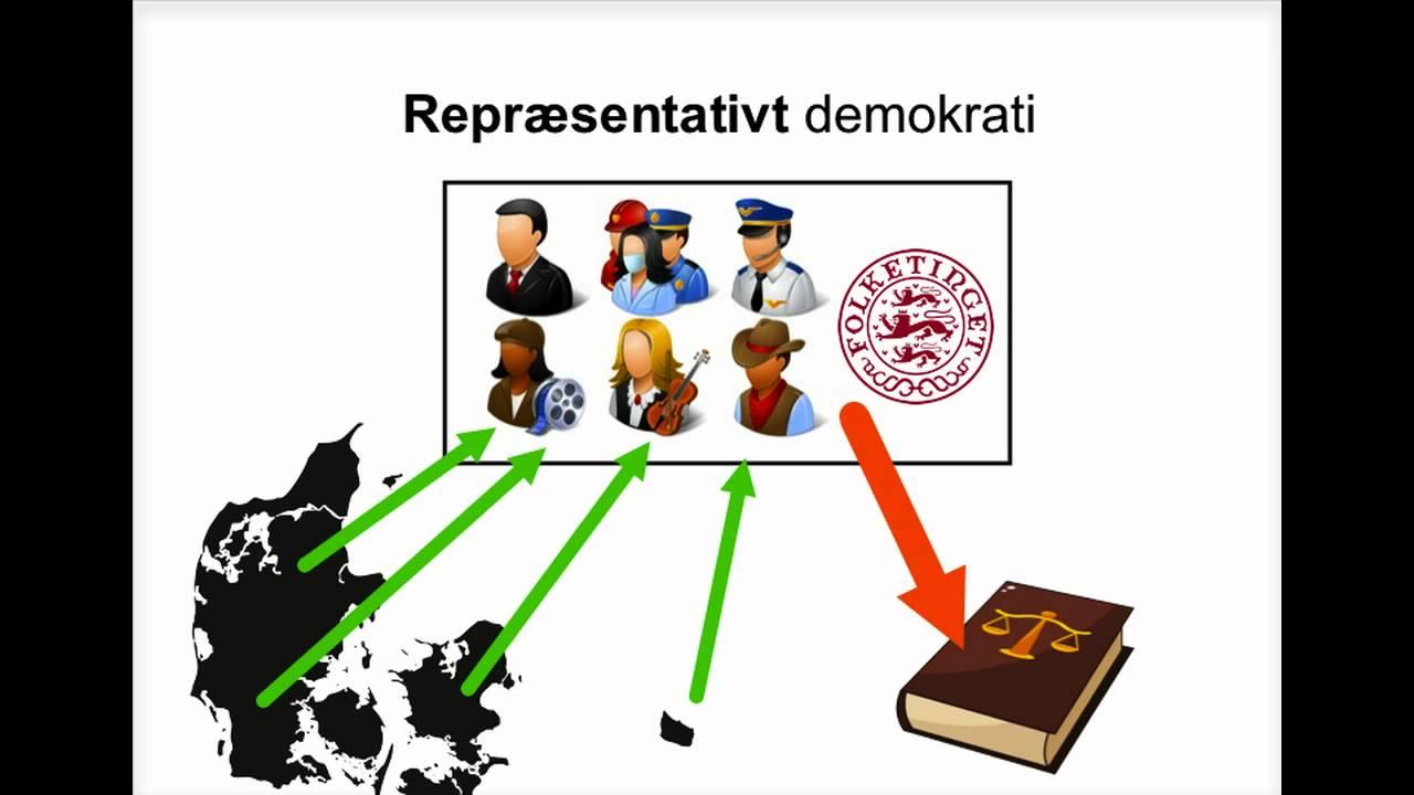 Direkte og repræsentativt demokrati