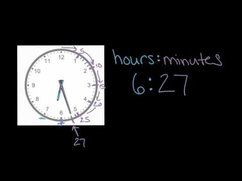 Telling time to the nearest minute: labeled clock | Math | 3rd grade | Khan Academy thumbnail