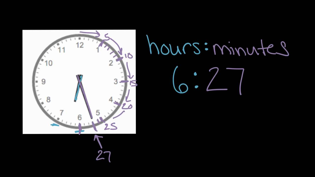 Telling time to the nearest minute (labeled clock) (video
