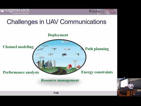 Wireless Communications with Unmanned Aerial Vehicles