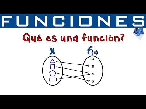 Qué es función | Concepto de función