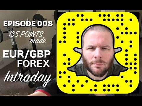 Intraday Spread Betting - Episode 08 - 135 points on EUR/GBP