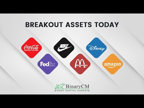 Breakout Assets Today - 6 New Trading Opportunities for You!