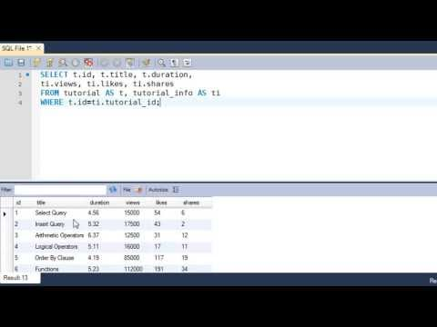 SQL Tutorial - 29: SQL JOINS
