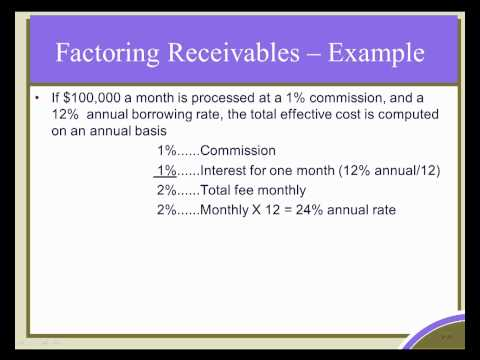 ch08 06 Accounts Receivable Financing