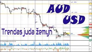 AUD/USD - Forex prekyba, remiantis Volume-FX apyvartų analize (Ketvirtadienio Rubrika)