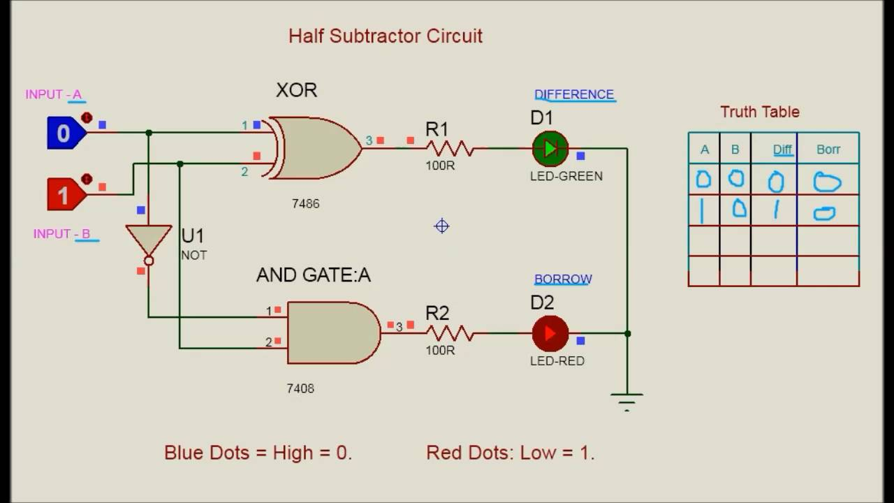 small resolution of half subtractor truth table verification