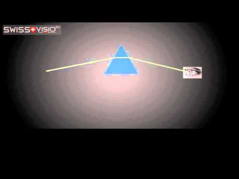f384e446c3db Glasses Prescription  Prism and Base Explained - YouTube