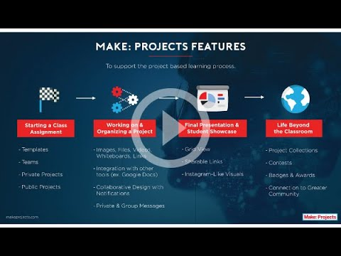 Make: Projects