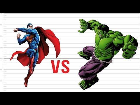 Superman vs Hulk ( False Arguments )