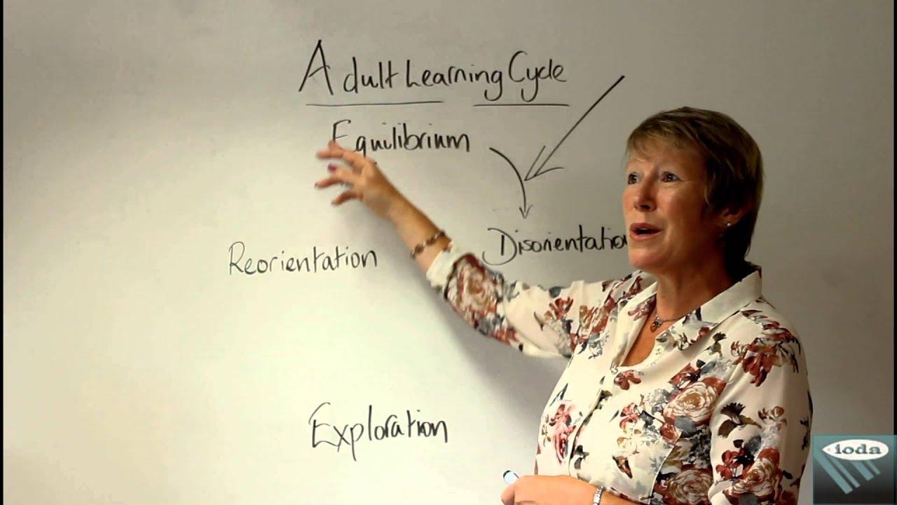Delivering ilt adult education