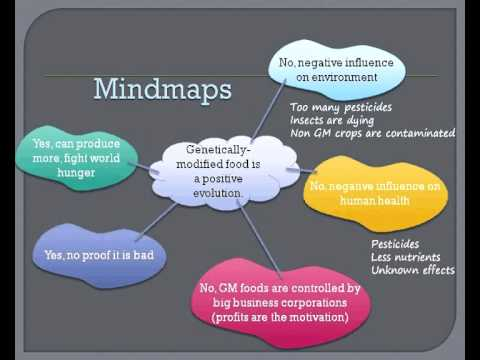 map a brain essay Mind mapping is one of the best ways to capture your thoughts and bring them to life in visual form beyond just note-taking, though, mind maps can help you become.