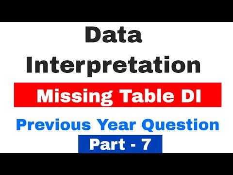 Missing Tabular Data Interpretation Question from Previous year for SBI CLERK 2018 EXAM | Part 7