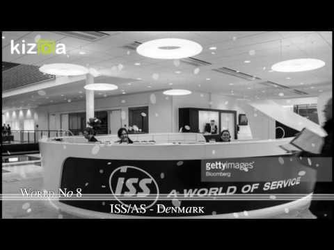World Top 10 Companies 2017