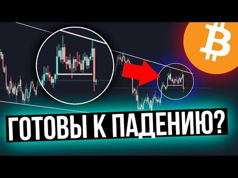 Биткоин готовится к ОБВАЛУ. Лучшие сигналы со стороны продавца. Обзор и прогноз курса Bitcoin 2021