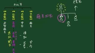 わかる歴史【平安時代】藤原ヒストリー