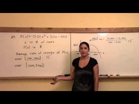 Math 148 W2: Interpretation of the Derivative