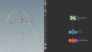 Camera Following Curve and Camera Rigs in Houdini