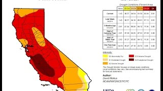 CALIFORNIA USING DROUGHT TO USHER IN TOTALITARIAN GOVERNMENT