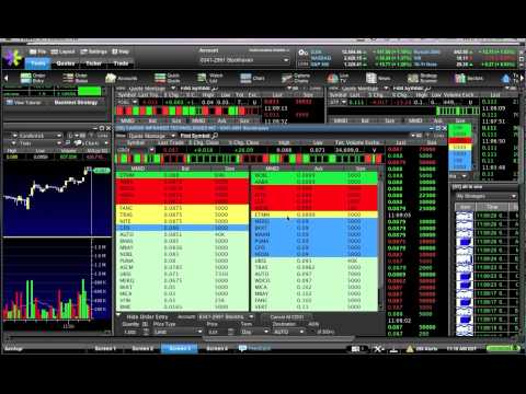 How to Use Level 2 While Trading Stocks – Tutorial on Level 2 using Etrade Pro with stock CDOI