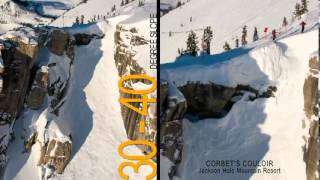 Snow Science: How Steep is Steep?