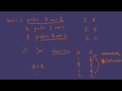 Social Choice Theory - Introduction And Notation