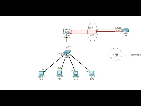 Mikrotik : How to Configure Interface Bonding as Failover two link