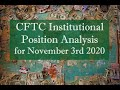 Institutional FOREX positions as of July 14th 2020 based on CFTC and Supply and Demand