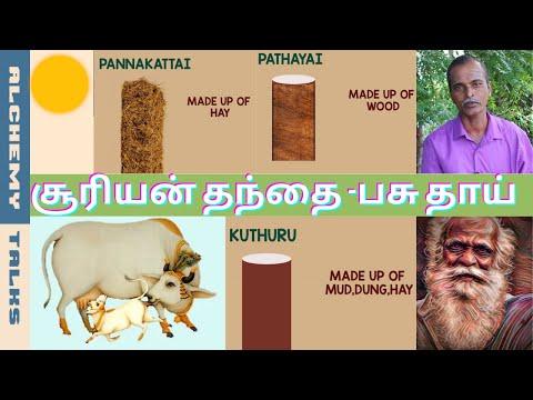 """Inorganic to Organic Farming: Religious Conversion""♥ Alchemy Talks"