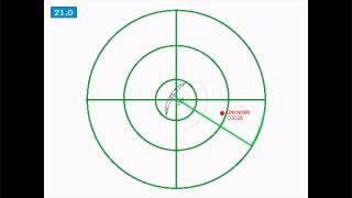 Coding For Kids ~ Radar ~ www.mykidscoding.com
