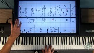 Year Of The Cat Al Stewart Piano Lesson Without Reading Music
